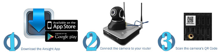 easy scan x10 wifi camera setup